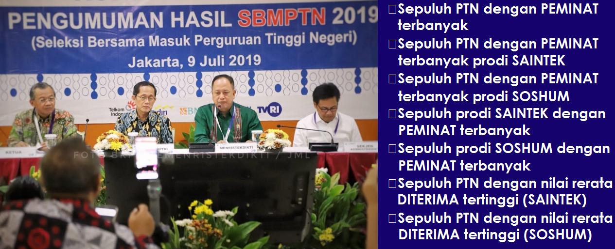 Sebelum Mendaftar SBMPTN, Simak Beberapa Data Penting Yang Harus Terkait Statistik Hasil SBMPTN 2019