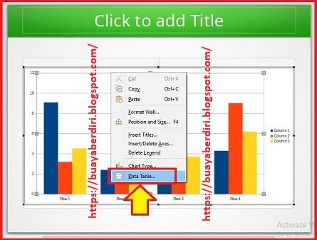 Tutorial mengubah dan Menambah Data Tabel Pada Grafik