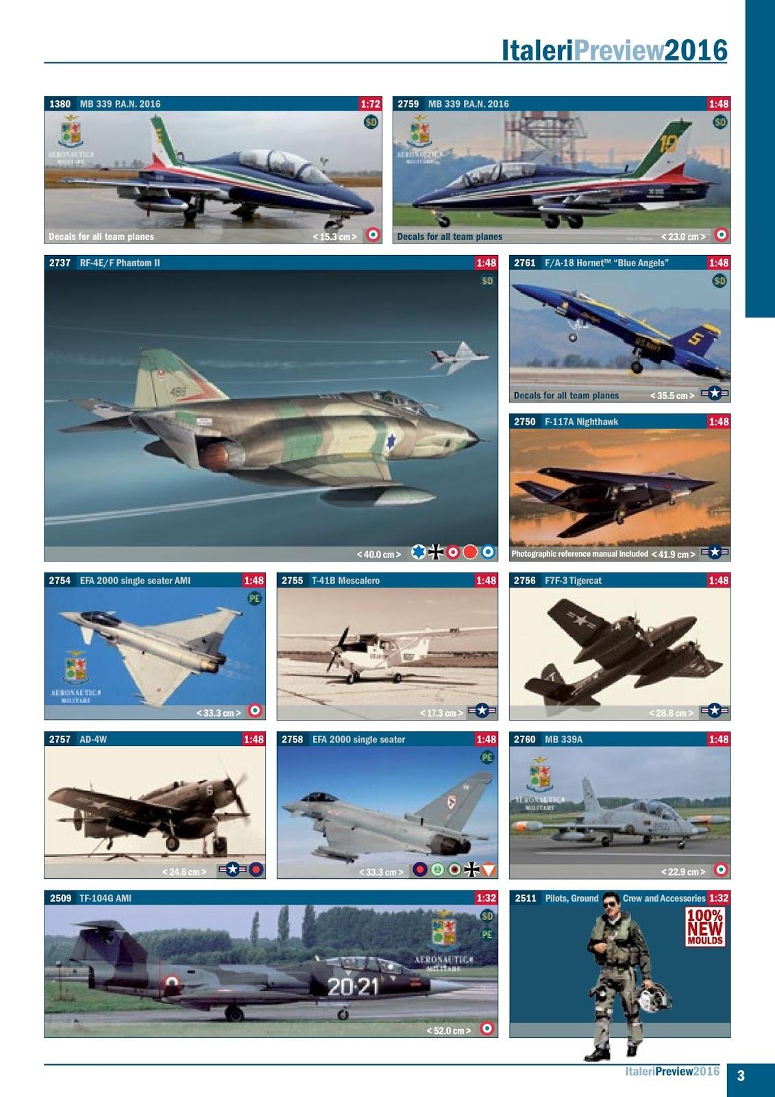 Revell Katalog 2014 Pdf