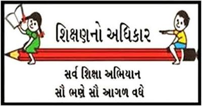 SSA Gujarat CRC Coordinator Merit List 2021