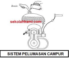 sistem pelumasan motor 2 tak