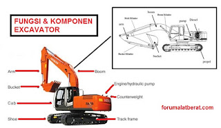 komponen excavator