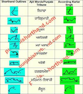 11-may-2021-ajit-tribune-shorthand-outlines