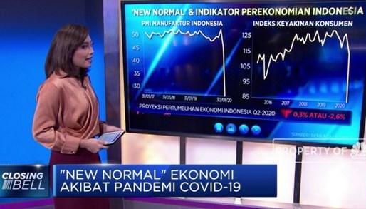 Panduan New Normal Indonesia untuk Sekolah dan Perusahaan