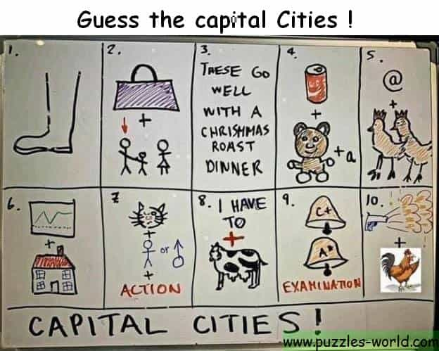 Guess the capital cities
