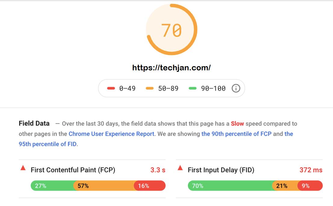 PageSpeed Insight Field Data
