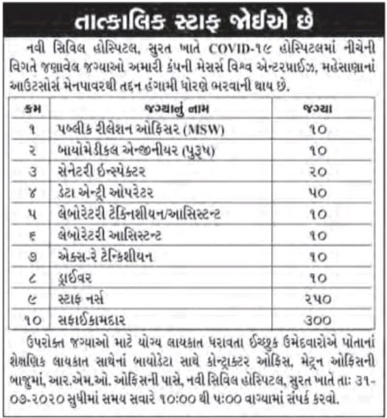 New Civil Hospital Surat Recruitment for Covid-19 Hospital