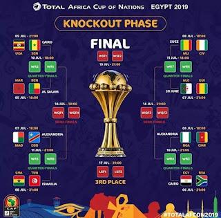CAN - Tous les qualifiés pour les huitièmes de finale de la Coupe d'Afrique des nations de football sont désormais connus, après les dernières rencontres de poule. Découvrez les derniers résultats, le programme des prochains matchs, le tableau et toute l'actu de la CAN 2019 en direct.