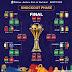 CAN 2019 : le tableau des 8e de finale est complet, des chocs à venir