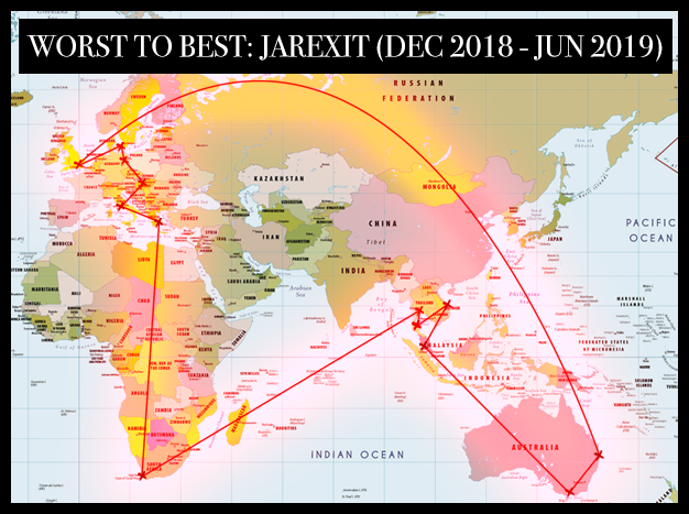 Worst to Best: Jarexit, my travels across the world