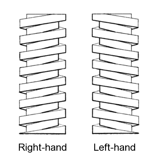 Right hand and left hand screw
