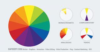 Cara Menggunakan Warna Dalam Film dan Video Palet warna film yang seimbang