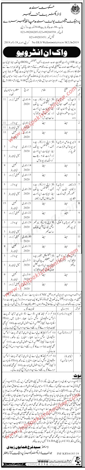 NEW JOBS IN SINDH LATEST 2019