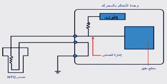 الحساس الحراري ntc sensor في الدائرة الألكترونية