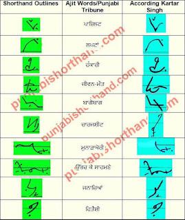 23-may-2021-ajit-tribune-shorthand-outlines