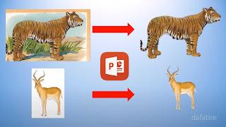 طريقة سهلة لإزالة خلفية الصور لاستعمالها في برنامج PowerPoint