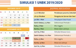 Jadwal SIMULASI UNBK 2020