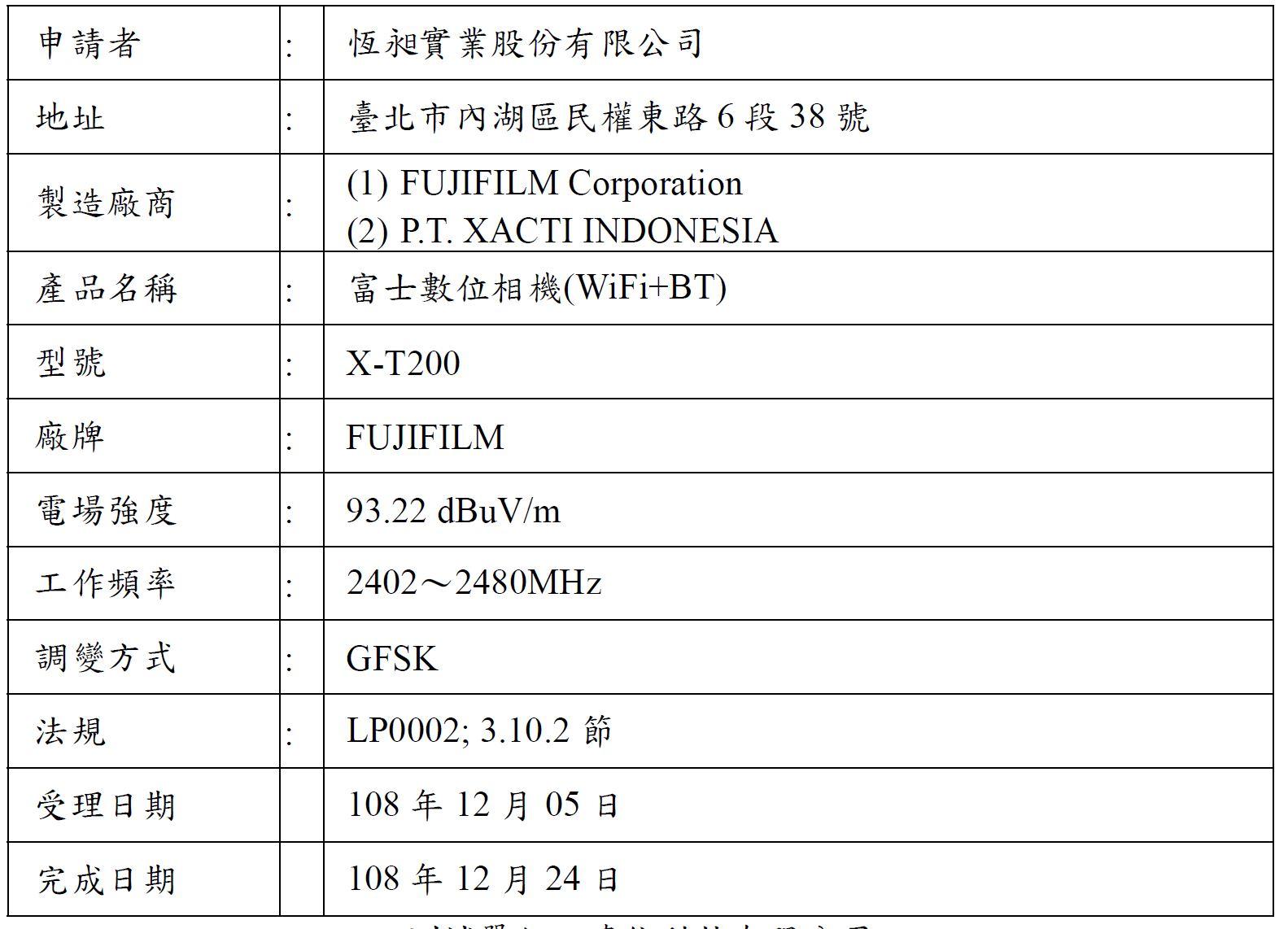Характеристики Fujifilm X-T200