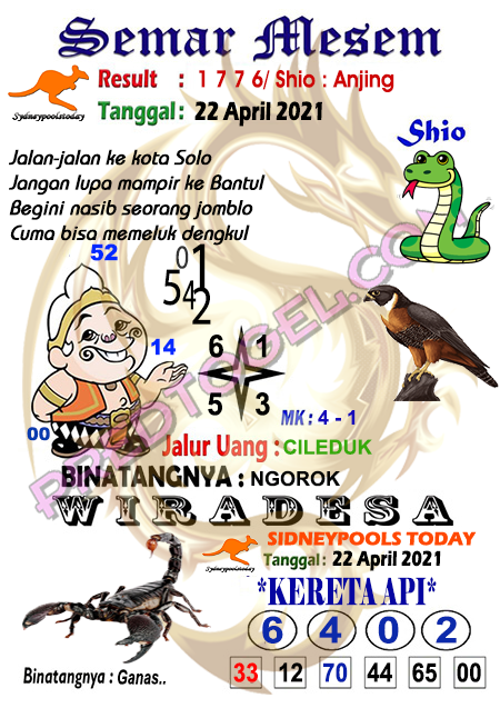 Syair Semar Mesem Sdy Kamis 22 April 2021