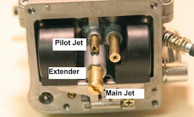 Cara Setting Pilot Jet dan Main Jet Karburator