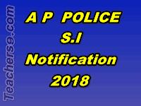 ap police si recruitment notification 2018 @slprb.ap.gov.in