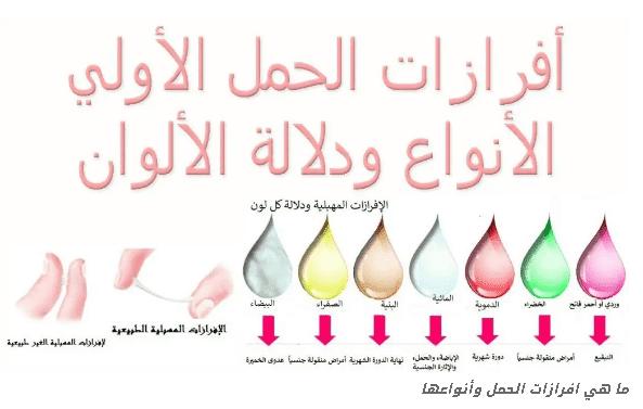لون افرازات الحمل
