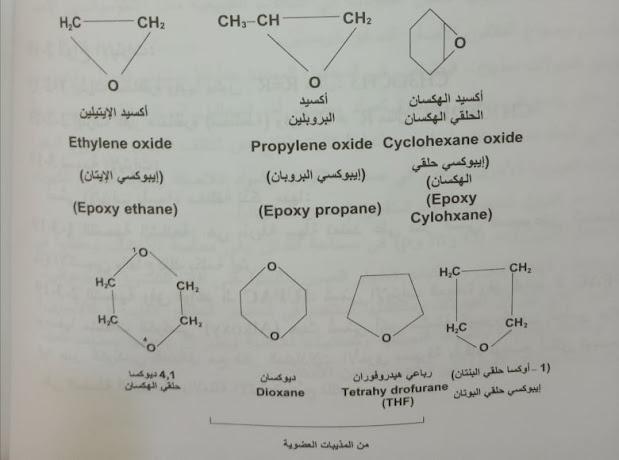 الايترات على شكل مركبات حلقية غير متجانسة