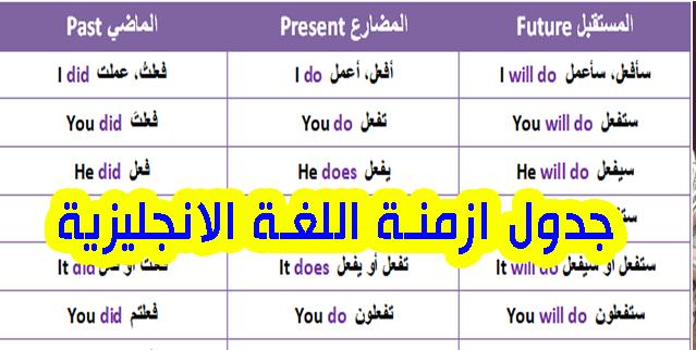 جداول تصريف ازمنة اللغة الانجليزية بشكل مبسط وسهل
