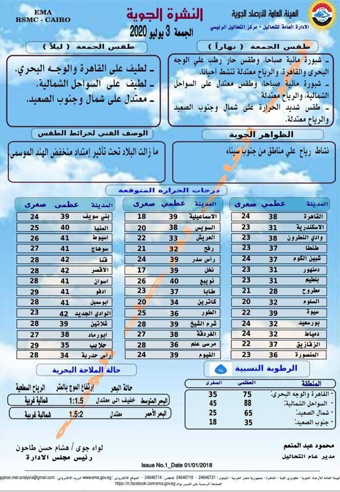 اخبار طقس الجمعة 3 يوليو 2020 النشرة الجوية فى مصر