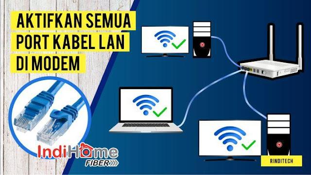 Cara Mengaktifkan Semua Port Kabel LAN Modem Telkom Indihome