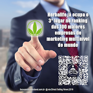 A Herbalife já ocupa o 3º lugar entre as 100 maiores empresas de marketing multinível do mundo