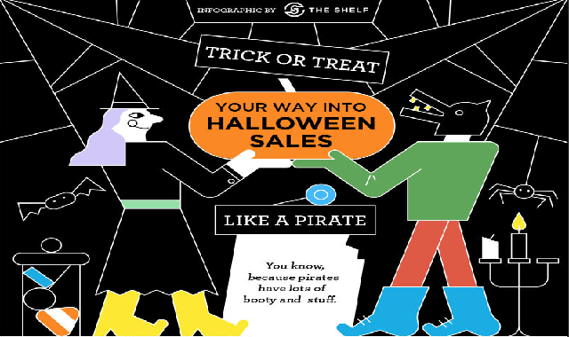 Halloween by The Numbers #infographic