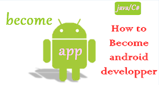 android, iphon, app creating required programming langauge