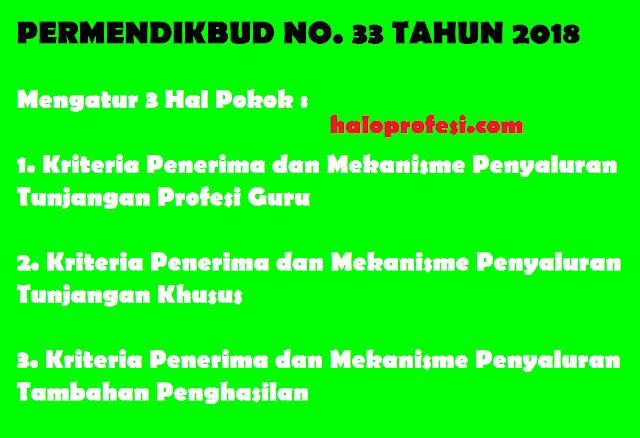 K13 : Permendikbud No. 33 Tahun 2018, Derma Sertifikasi Guru