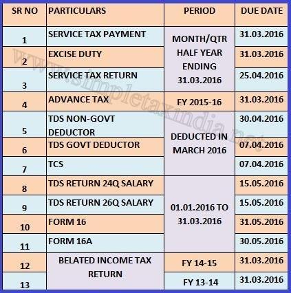 latest service tax chart 2015 16: Due date income tax service tax excise advance tax tds tcs 31st