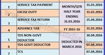 Due Date Income Tax Service Tax Excise Advance Tax Tds Tcs 31st