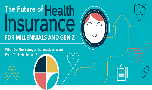 The Future Of Health Insurance For Younger Generations #infographic