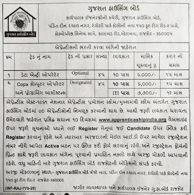 Gujarat Housing Board Recruitment 2020 | Apprentice Posts Recruitment 1