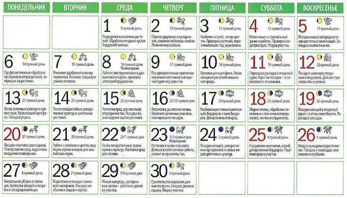 Подробный лунный календарь на апрель 2020 года