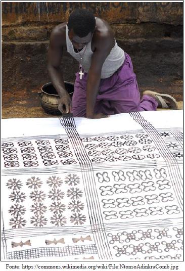 A Matemática no Continente Africano – Adinkras: simetria nos símbolos gráficos de Gana e Costa do Marfim