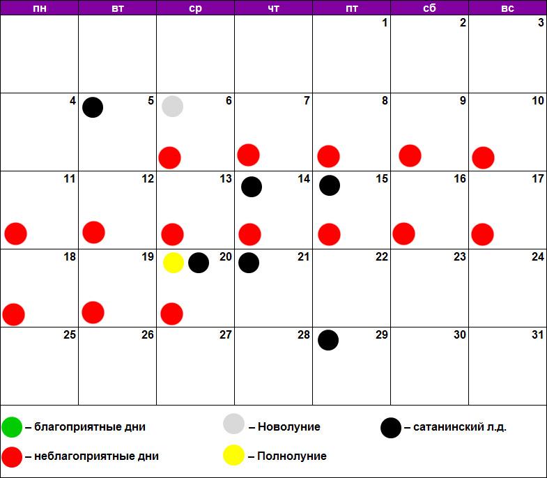 Чистка лица по лунному календарю октябрь 2021