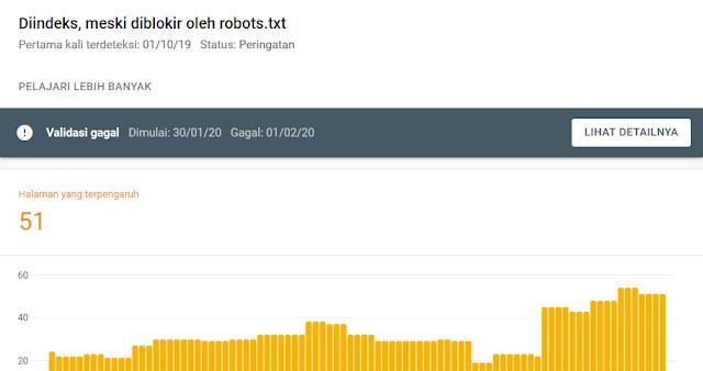Cara Mengatasi Diindex Meski Diblokir Oleh Robots.txt