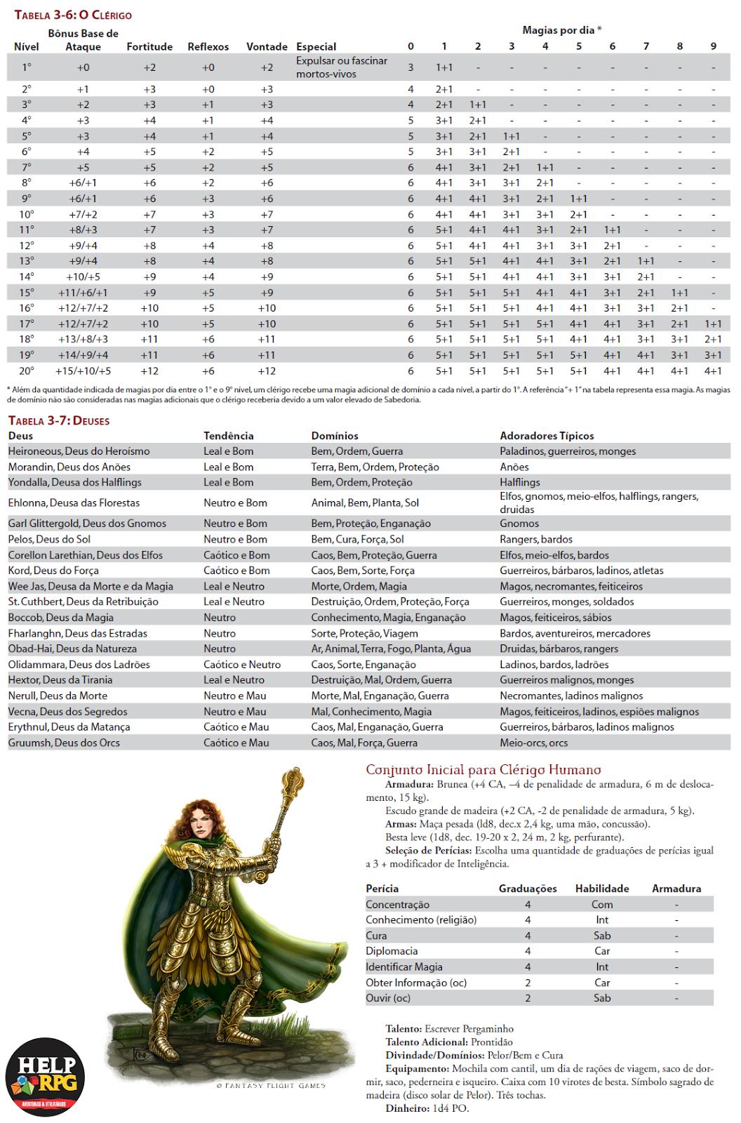 Tabela de Classe Básica - Clérigo