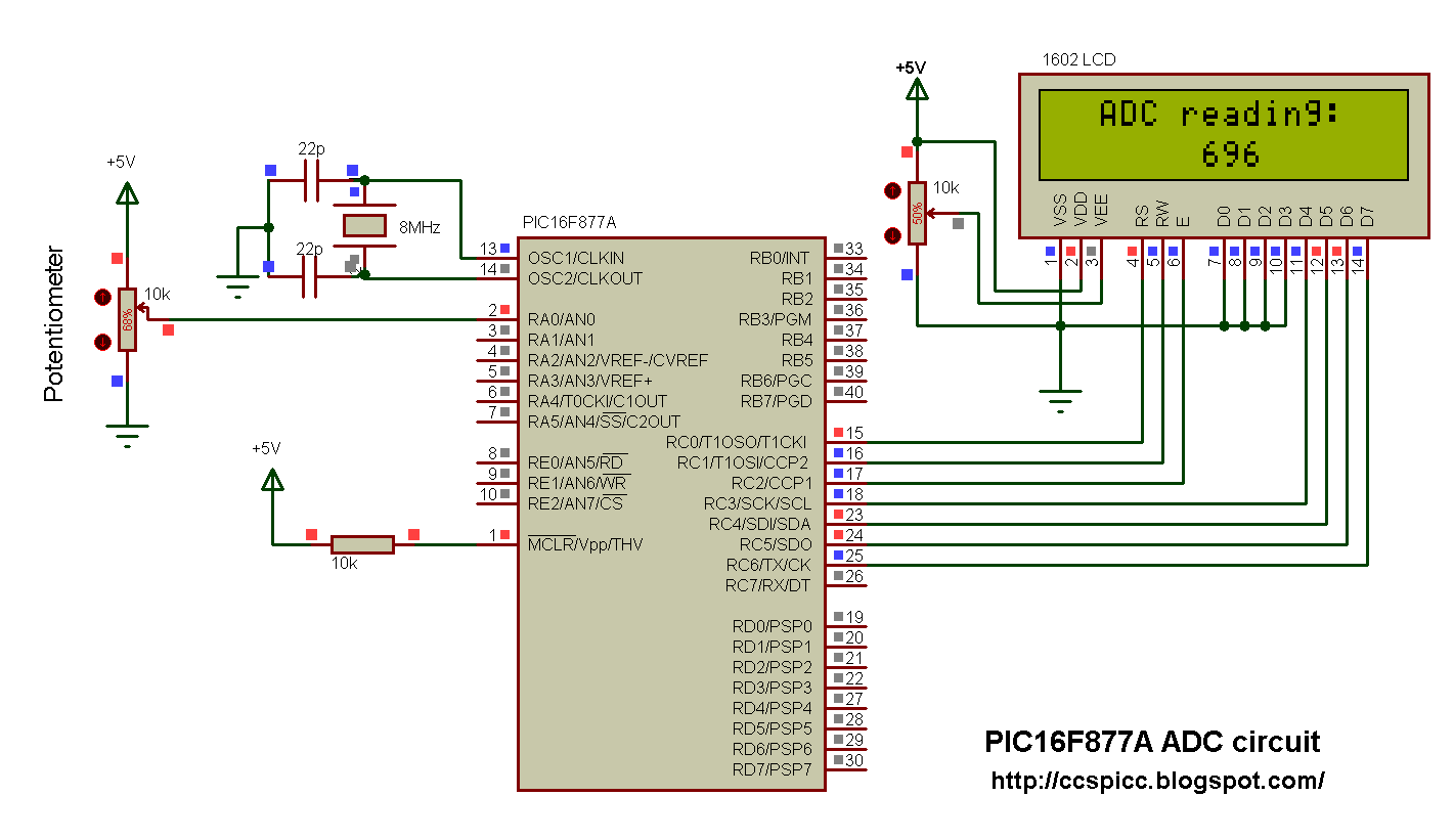 How To Program Microchip Pic Analog Digital Converter 4915710 Using Pic16f877a Microcontroller Pic18 With Wikipedia
