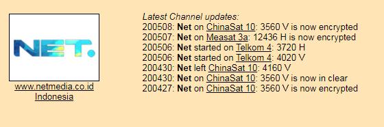Net TV HD TElkom 4 Terbaru Mei 2020
