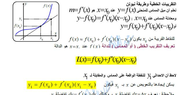 تدريبات على تطبيقات الاشتقاق مع الحل رياضيات صف ثاني عشر متقدم فصل ثاني