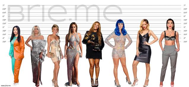 Cardi B, Lady Gaga, Shakira, Jennifer Lopez, Beyonce, Katy Perry, Rihanna, and Dua Lipa height comparison