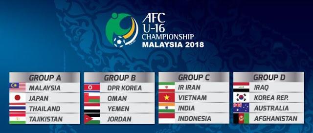 Grup Piala Asia U16 2018 Malaysia