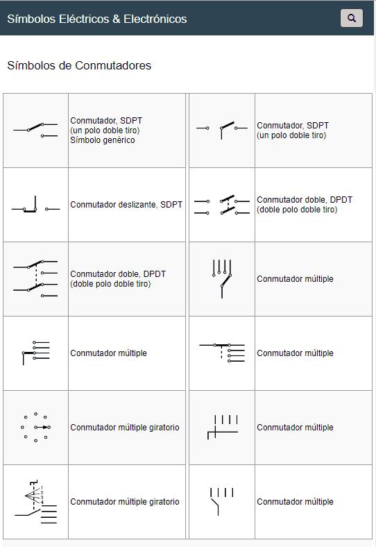 Símbolos de Conmutadores