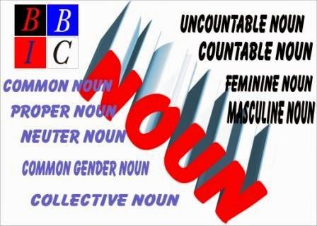 Noun / kata benda bahasa Inggris